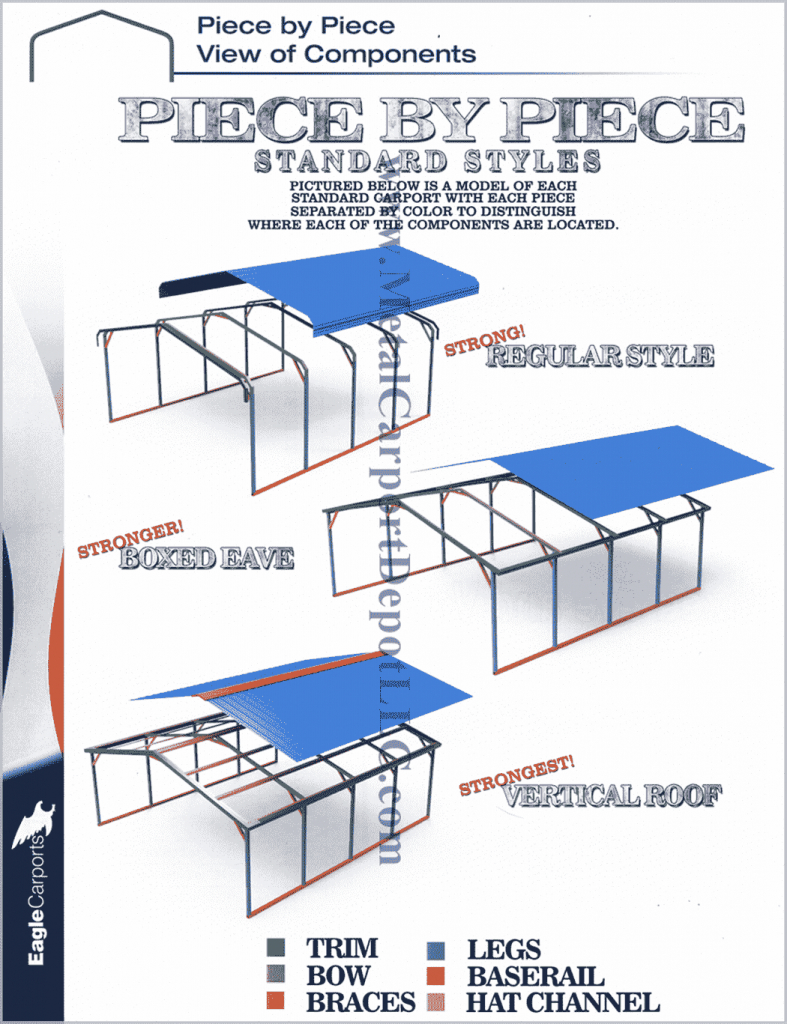 Answers To Faq About Metal Carports  Metal Buildings Facade Example for Metal Carport Frame Parts