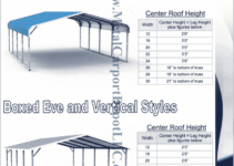 Answers To Faq About Metal Carports  Metal Buildings Photo Sample of Metal Carport Companies