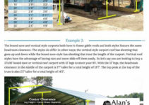 Best Deal On Metal Carports  Prices Include Delivery And Image Sample for How Much Does A Metal Carport Cost