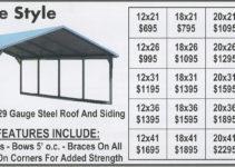 Boxed Eave Metal Carports 12 Or 14 Gauge Pricing Facade Sample in Boxed Eave Metal Carport