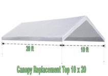 Details About Carport Replacement Canopy Top Cover For Tent 10 X 20 Ft Image Sample of Carport Canopy Replacement Top