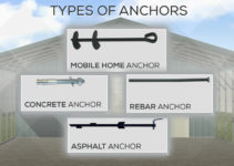 Different Types Of Anchors For Metal Carports And Metal Facade Example of How To Secure Metal Carport