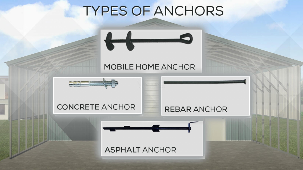 Different Types Of Anchors For Metal Carports And Metal Picture Example of Metal Carport Buildings