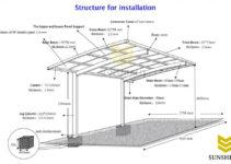 Diy Metal Carport Build Polycarbonate Parking Shade  Sunshield Facade Example of Installing Metal Carport