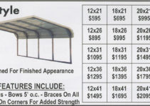Eagle Regular Style Metal Carports 12 Or 14 Gauge Pricing Facade Sample in Metal Carport Sizes