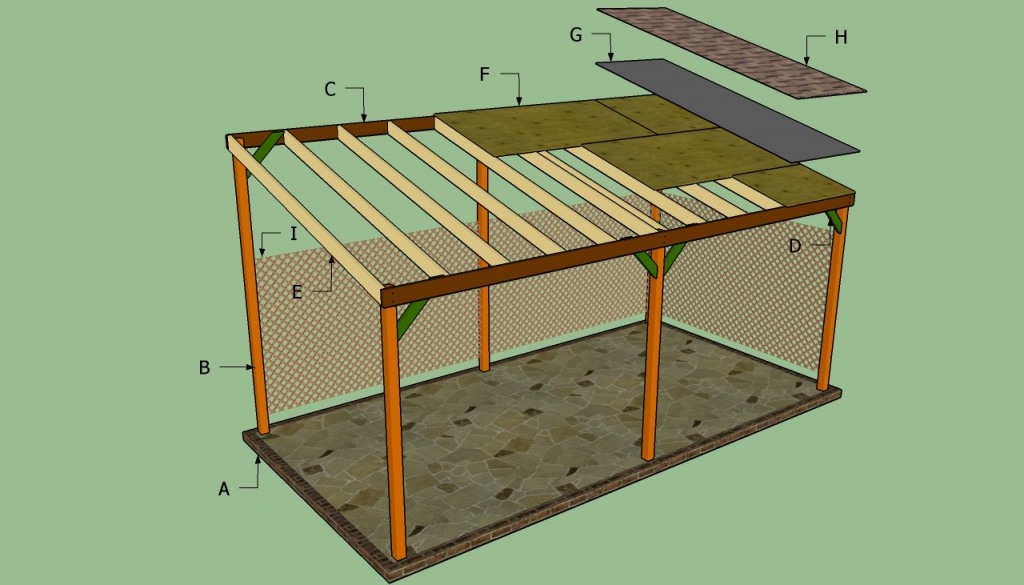 How To Build A Lean To Carport  Howtospecialist  How To Image Example of How To Build A Metal Carport Plans