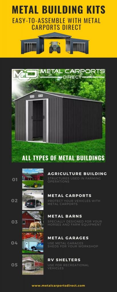 Metal Carports Direct — Easytoassemble Metal Building Kits Image Sample of How To Assemble A Metal Carport