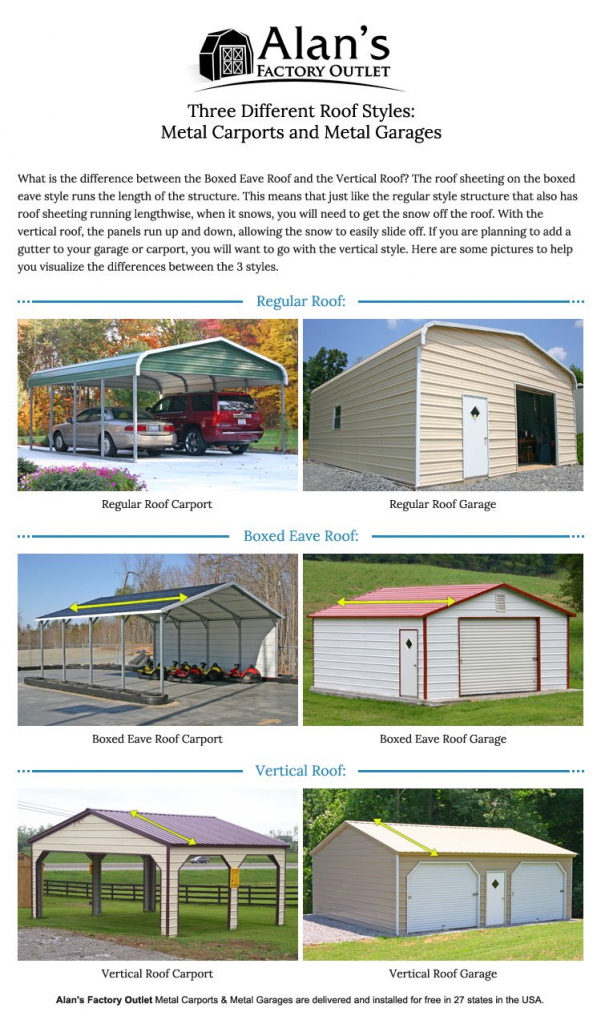 Metal Garages For Sale  Free Installation Of Steel Garage Facade Example for Prefab Metal Carport