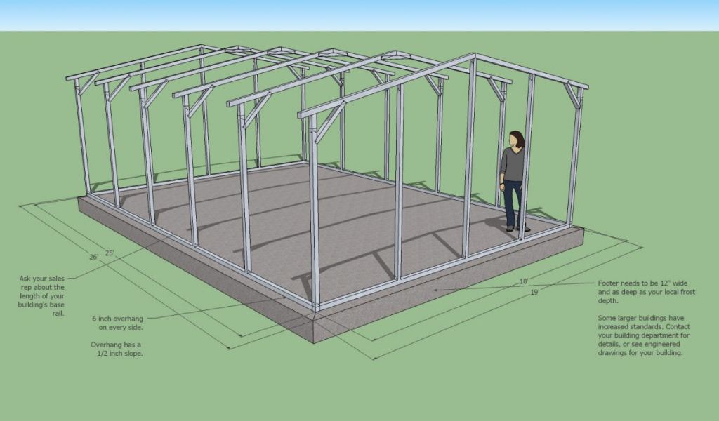 Pouring A Slab Foundation For A Carport Or Garage  Coast To Image Sample of 24X40 Metal Carport