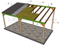 Wooden Carport Plans Myoutdoorplans Woodworking  House Facade Sample of Wood Carport Plans